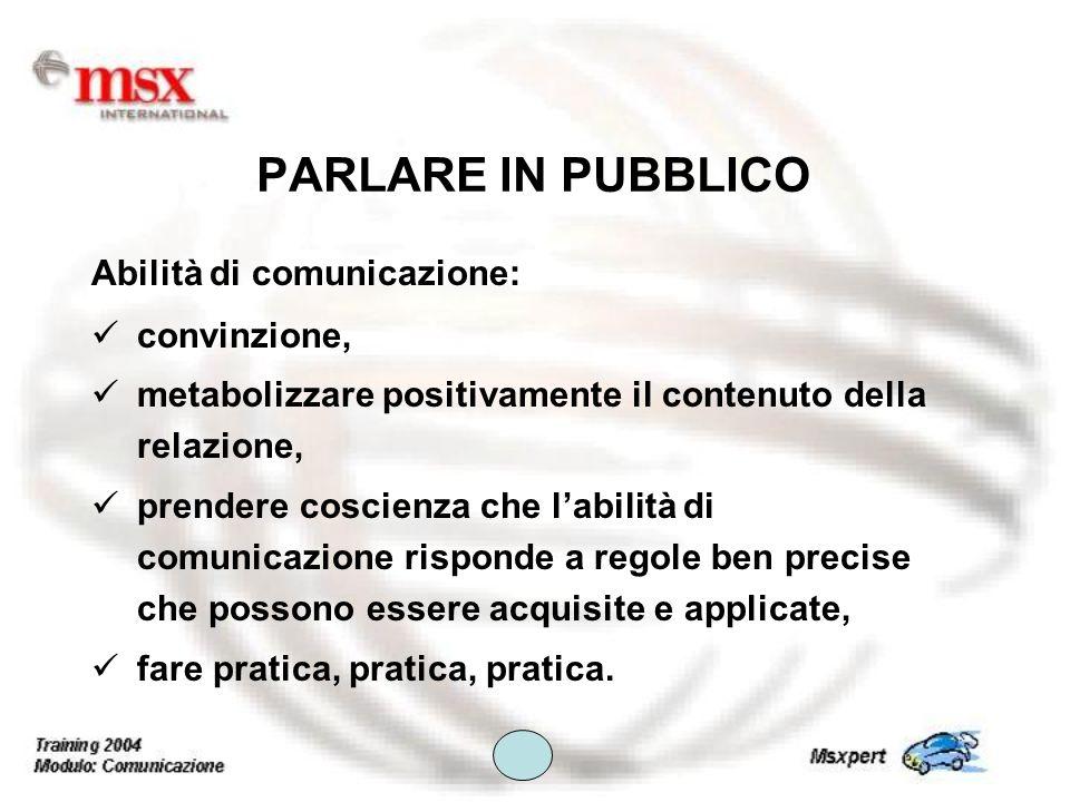 PARLARE IN PUBBLICO Abilità di comunicazione: convinzione, metabolizzare positivamente il contenuto della relazione, prendere coscienza che labilità d