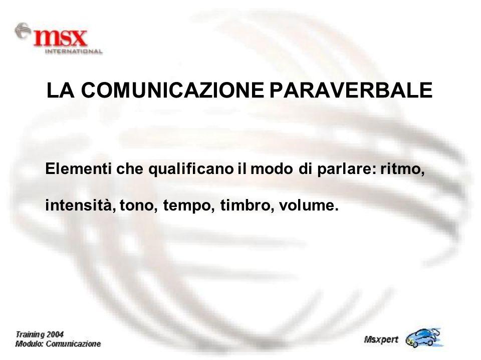 LA COMUNICAZIONE PARAVERBALE Elementi che qualificano il modo di parlare: ritmo, intensità, tono, tempo, timbro, volume.