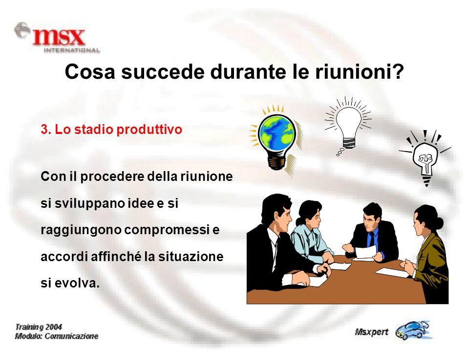 3. Lo stadio produttivo Con il procedere della riunione si sviluppano idee e si raggiungono compromessi e accordi affinché la situazione si evolva. Co