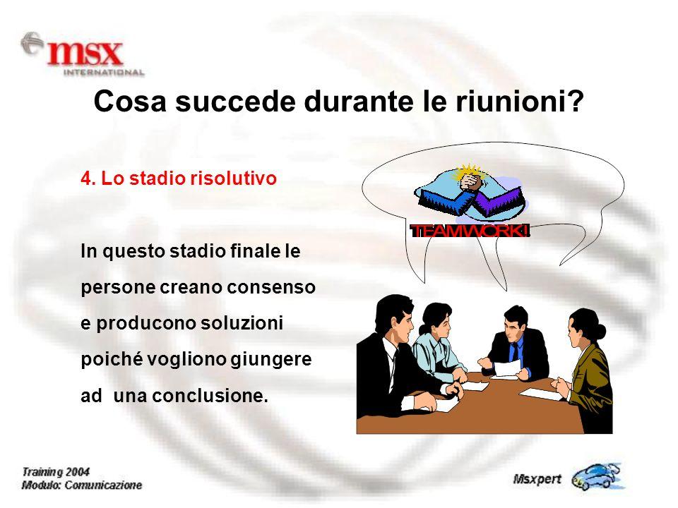 4. Lo stadio risolutivo In questo stadio finale le persone creano consenso e producono soluzioni poiché vogliono giungere ad una conclusione. Cosa suc