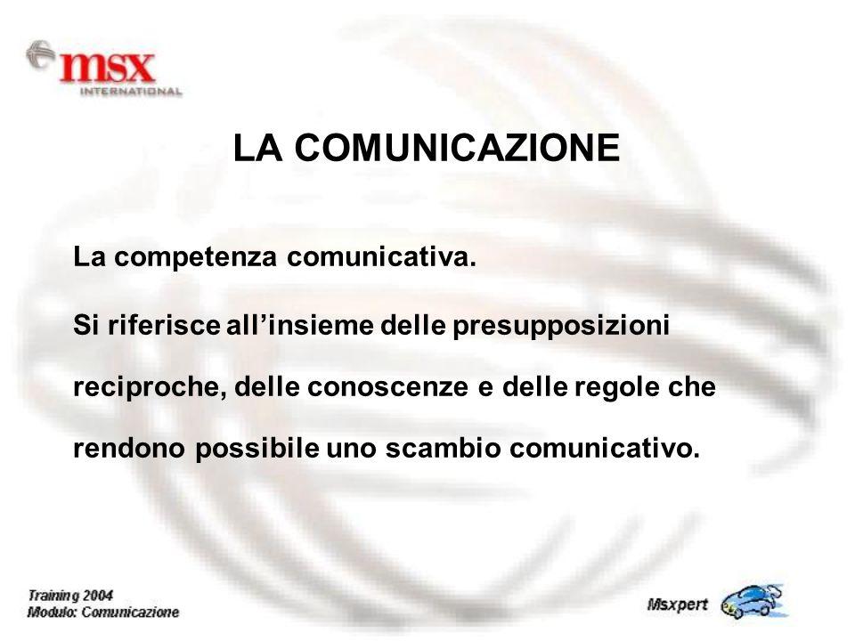 La competenza comunicativa. Si riferisce allinsieme delle presupposizioni reciproche, delle conoscenze e delle regole che rendono possibile uno scambi