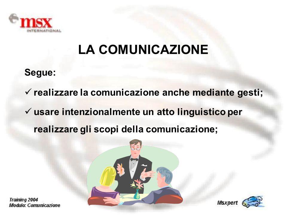 Segue: LA COMUNICAZIONE realizzare la comunicazione anche mediante gesti; usare intenzionalmente un atto linguistico per realizzare gli scopi della co