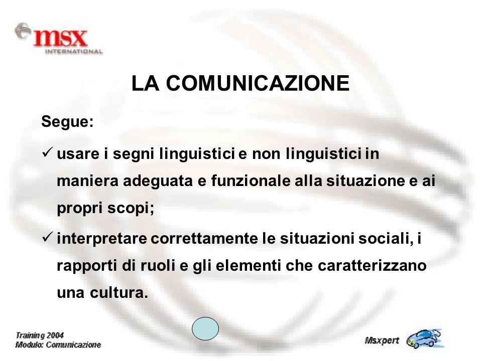 usare i segni linguistici e non linguistici in maniera adeguata e funzionale alla situazione e ai propri scopi; interpretare correttamente le situazioni sociali, i rapporti di ruoli e gli elementi che caratterizzano una cultura.