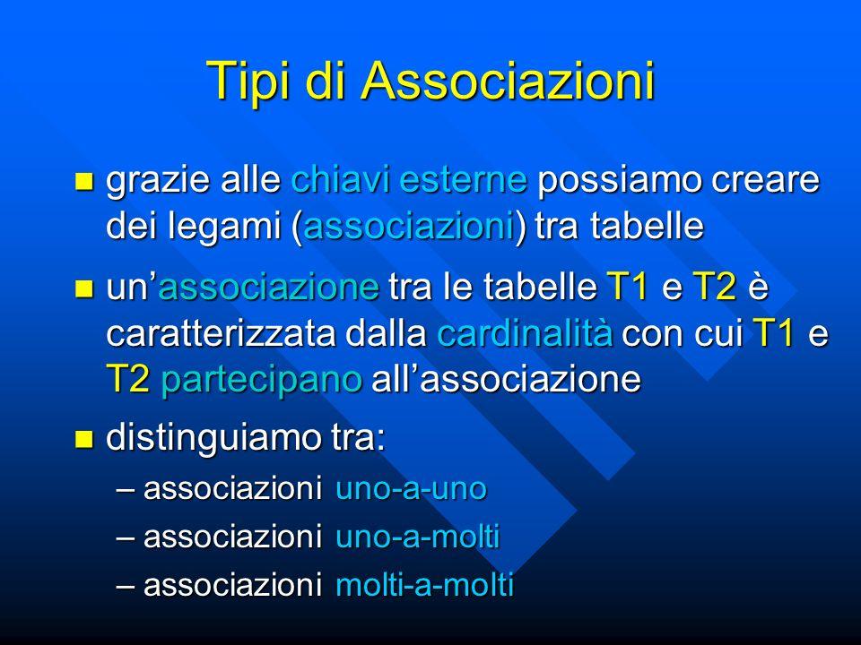 Tipi di Associazioni grazie alle chiavi esterne possiamo creare dei legami (associazioni) tra tabelle grazie alle chiavi esterne possiamo creare dei legami (associazioni) tra tabelle unassociazione tra le tabelle T1 e T2 è caratterizzata dalla cardinalità con cui T1 e T2 partecipano allassociazione unassociazione tra le tabelle T1 e T2 è caratterizzata dalla cardinalità con cui T1 e T2 partecipano allassociazione distinguiamo tra: distinguiamo tra: –associazioni uno-a-uno –associazioni uno-a-molti –associazioni molti-a-molti