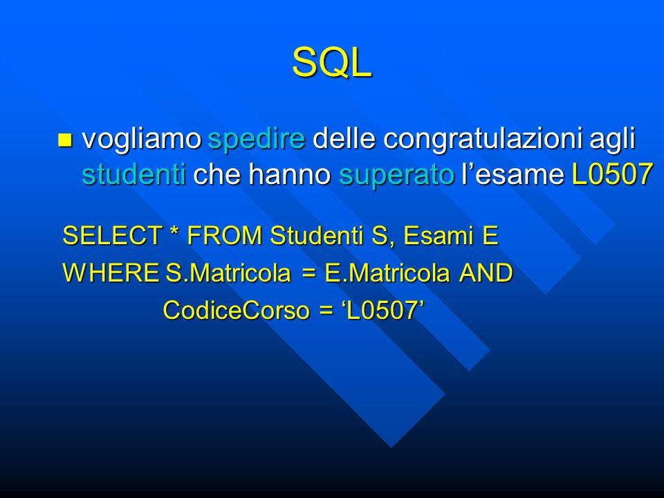 SQL SELECT * FROM Studenti S, Esami E WHERE S.Matricola = E.Matricola AND CodiceCorso = L0507 CodiceCorso = L0507 vogliamo spedire delle congratulazioni agli studenti che hanno superato lesame L0507 vogliamo spedire delle congratulazioni agli studenti che hanno superato lesame L0507