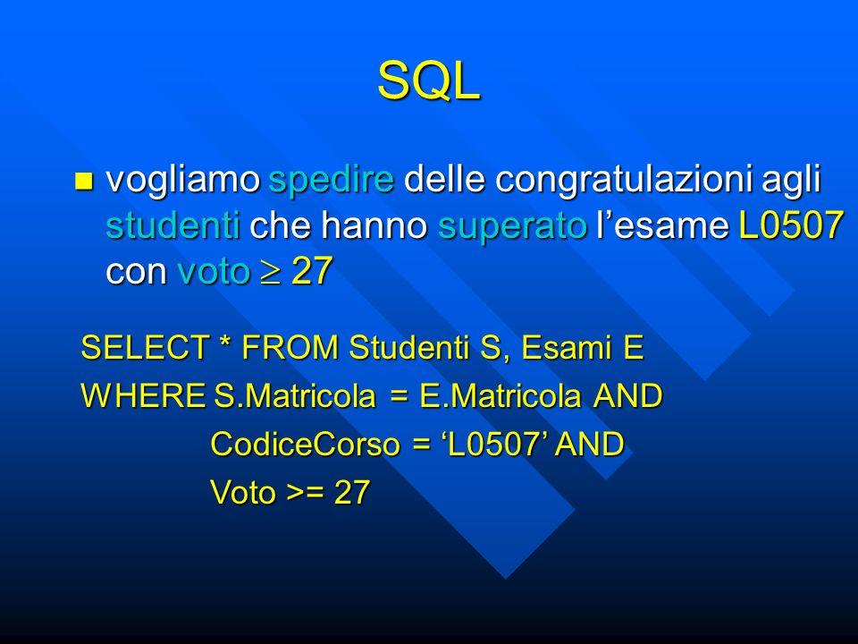 SQL SELECT * FROM Studenti S, Esami E WHERE S.Matricola = E.Matricola AND CodiceCorso = L0507 AND CodiceCorso = L0507 AND Voto >= 27 Voto >= 27 vogliamo spedire delle congratulazioni agli studenti che hanno superato lesame L0507 con voto 27 vogliamo spedire delle congratulazioni agli studenti che hanno superato lesame L0507 con voto 27