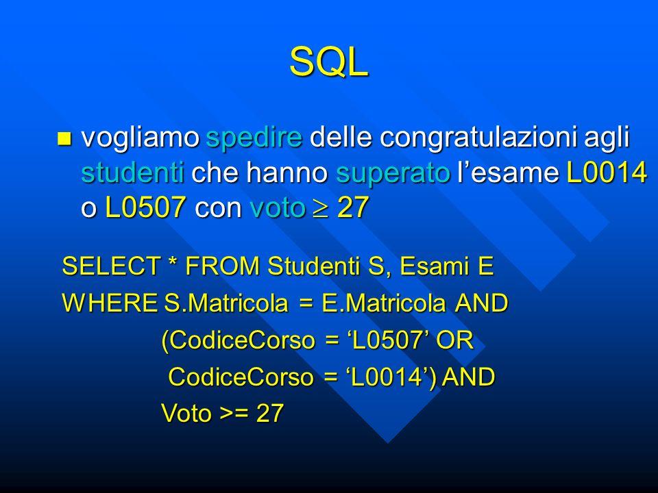 SQL SELECT * FROM Studenti S, Esami E WHERE S.Matricola = E.Matricola AND (CodiceCorso = L0507 OR (CodiceCorso = L0507 OR CodiceCorso = L0014) AND CodiceCorso = L0014) AND Voto >= 27 Voto >= 27 vogliamo spedire delle congratulazioni agli studenti che hanno superato lesame L0014 o L0507 con voto 27 vogliamo spedire delle congratulazioni agli studenti che hanno superato lesame L0014 o L0507 con voto 27
