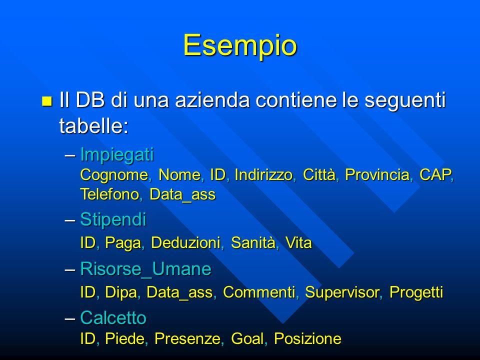 Esempio Il DB di una azienda contiene le seguenti tabelle: Il DB di una azienda contiene le seguenti tabelle: –Impiegati Cognome, Nome, ID, Indirizzo, Città, Provincia, CAP, Telefono, Data_ass –Stipendi ID, Paga, Deduzioni, Sanità, Vita –Risorse_Umane ID, Dipa, Data_ass, Commenti, Supervisor, Progetti –Calcetto ID, Piede, Presenze, Goal, Posizione