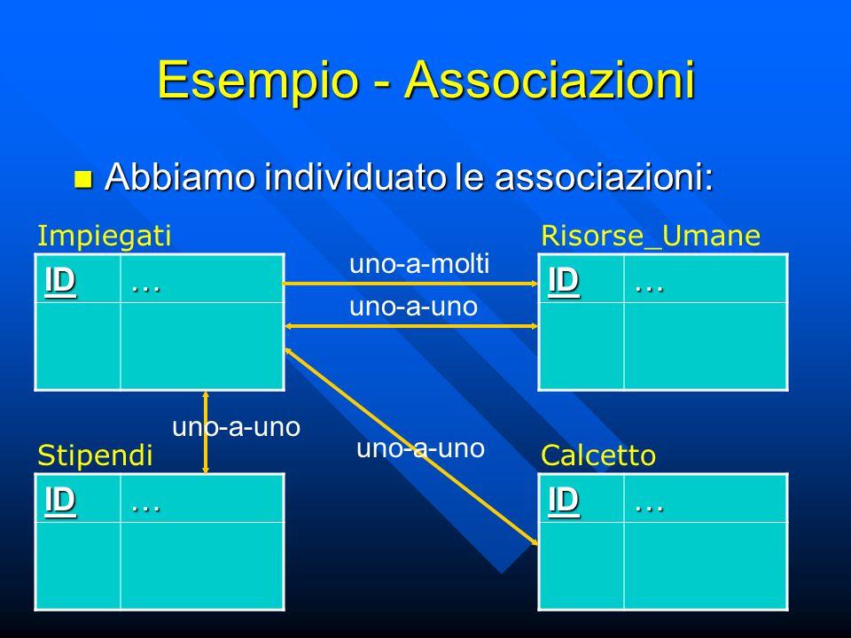 Esempio - Associazioni Abbiamo individuato le associazioni: Abbiamo individuato le associazioni: ID… ImpiegatiID… StipendiID… Risorse_UmaneID… Calcetto uno-a-uno uno-a-molti
