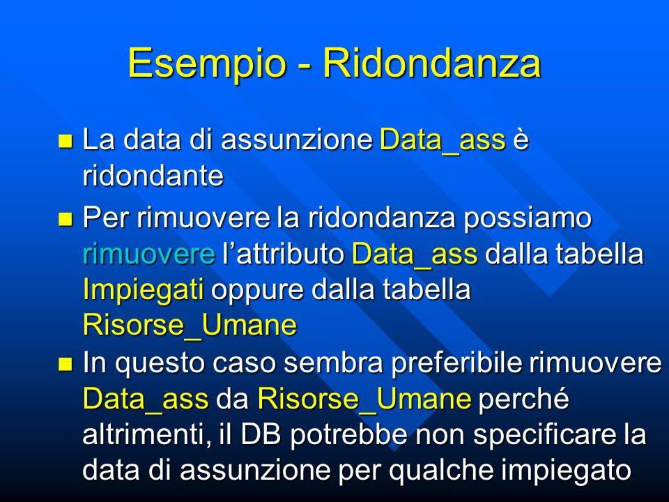Esempio - Ridondanza La data di assunzione Data_ass è ridondante La data di assunzione Data_ass è ridondante Per rimuovere la ridondanza possiamo rimuovere lattributo Data_ass dalla tabella Impiegati oppure dalla tabella Risorse_Umane Per rimuovere la ridondanza possiamo rimuovere lattributo Data_ass dalla tabella Impiegati oppure dalla tabella Risorse_Umane In questo caso sembra preferibile rimuovere Data_ass da Risorse_Umane perché altrimenti, il DB potrebbe non specificare la data di assunzione per qualche impiegato In questo caso sembra preferibile rimuovere Data_ass da Risorse_Umane perché altrimenti, il DB potrebbe non specificare la data di assunzione per qualche impiegato