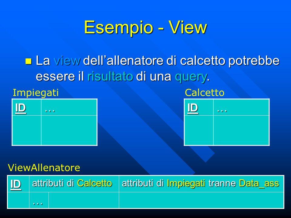 Esempio - View La view dellallenatore di calcetto potrebbe essere il risultato di una query.