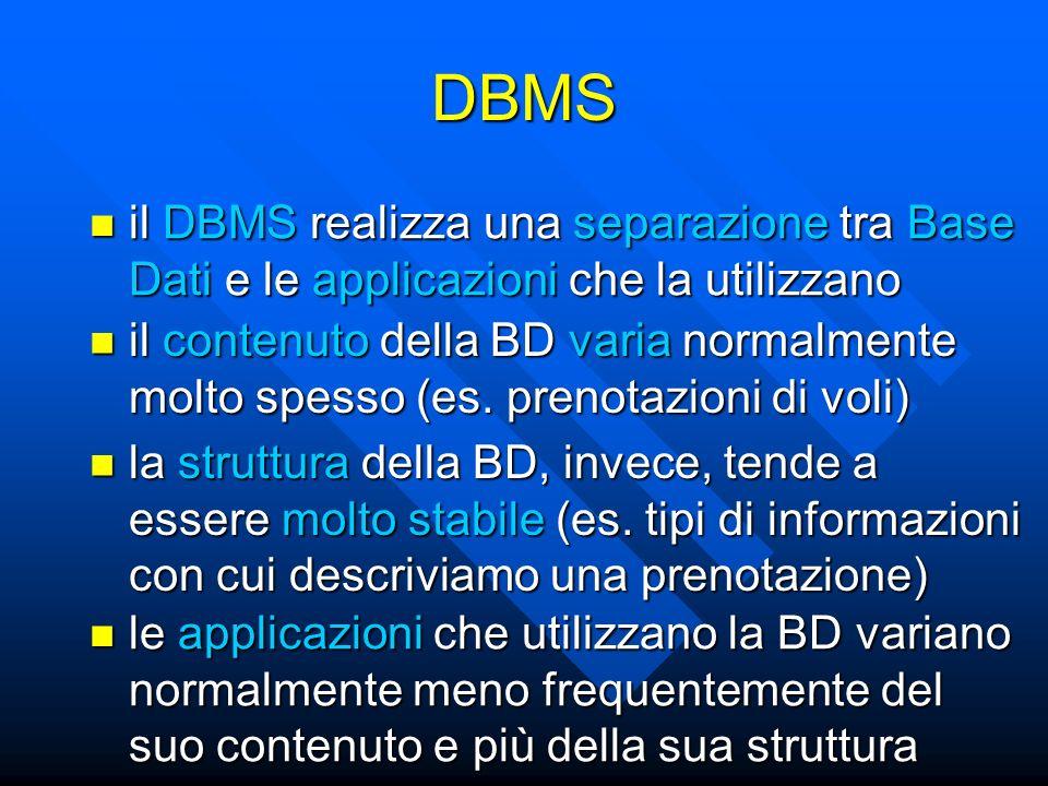 il DBMS realizza una separazione tra Base Dati e le applicazioni che la utilizzano il DBMS realizza una separazione tra Base Dati e le applicazioni che la utilizzano DBMS la struttura della BD, invece, tende a essere molto stabile (es.