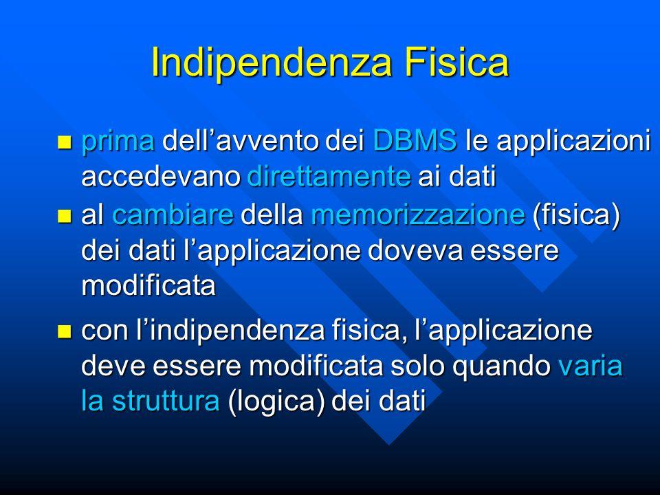 Ridondanza App 1 DB 1 Sig.Rossi, Via Cigna App 2 DB 1 Sig.