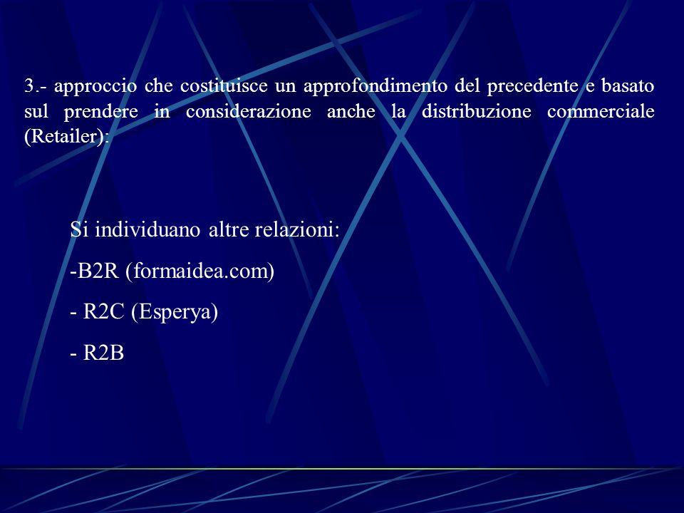 3.- approccio che costituisce un approfondimento del precedente e basato sul prendere in considerazione anche la distribuzione commerciale (Retailer):
