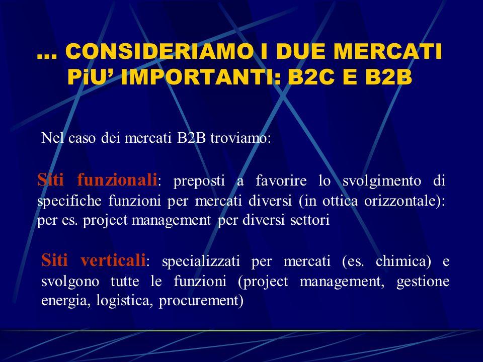 … CONSIDERIAMO I DUE MERCATI PiU IMPORTANTI: B2C E B2B Nel caso dei mercati B2B troviamo: Siti funzionali : preposti a favorire lo svolgimento di spec