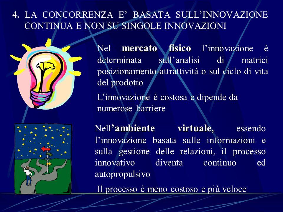 La concorrenza allargata La concorrenza allargata è data da cinque elementi: 1.