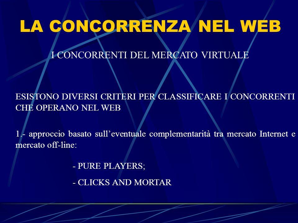 LA CONCORRENZA NEL WEB ESISTONO DIVERSI CRITERI PER CLASSIFICARE I CONCORRENTI CHE OPERANO NEL WEB 1.- approccio basato sulleventuale complementarità