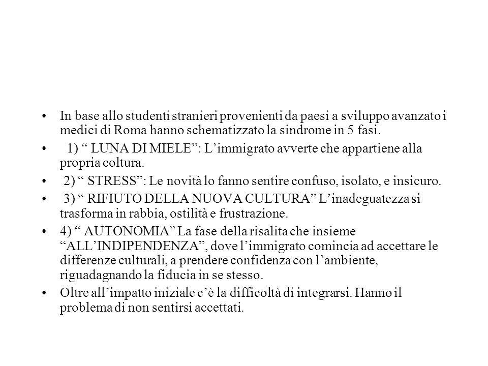 In base allo studenti stranieri provenienti da paesi a sviluppo avanzato i medici di Roma hanno schematizzato la sindrome in 5 fasi. 1) LUNA DI MIELE: