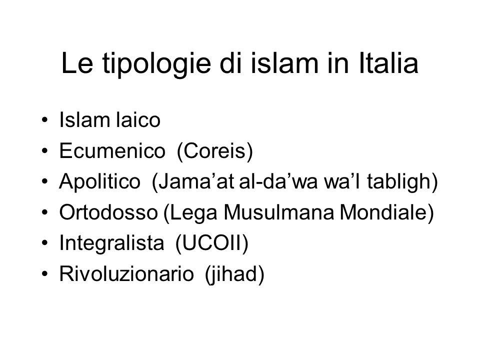 Le tipologie di islam in Italia Islam laico Ecumenico (Coreis) Apolitico (Jamaat al-dawa wal tabligh) Ortodosso (Lega Musulmana Mondiale) Integralista