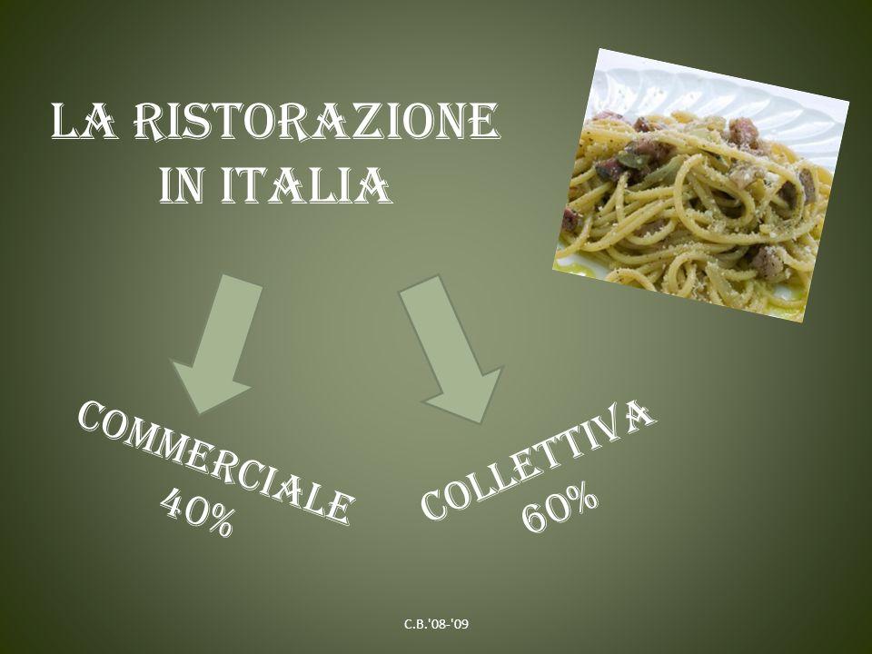 La ristorazione in Italia C o m m e r c i a l e 4 0 % C o l l e t t i v a 6 0 % C.B.'08-'09