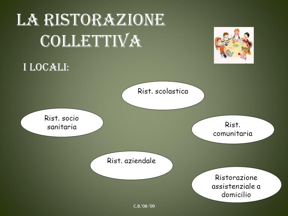 La ristorazione collettiva C.B.'08-'09 I LOCALI : Rist. socio sanitaria Rist. comunitaria Rist. aziendale Rist. scolastica Ristorazione assistenziale