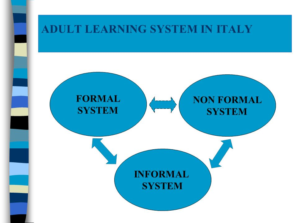 ADULT LEARNING SYSTEM IN ITALY FORMAL SYSTEM NON FORMAL SYSTEM INFORMAL SYSTEM