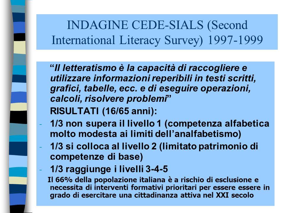 INDAGINE CEDE-SIALS (Second International Literacy Survey) 1997-1999 Il letteratismo è la capacità di raccogliere e utilizzare informazioni reperibili in testi scritti, grafici, tabelle, ecc.