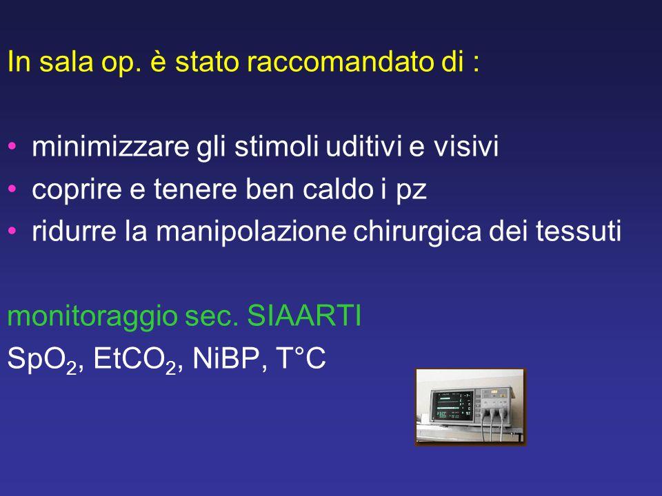 In sala op. è stato raccomandato di : minimizzare gli stimoli uditivi e visivi coprire e tenere ben caldo i pz ridurre la manipolazione chirurgica dei