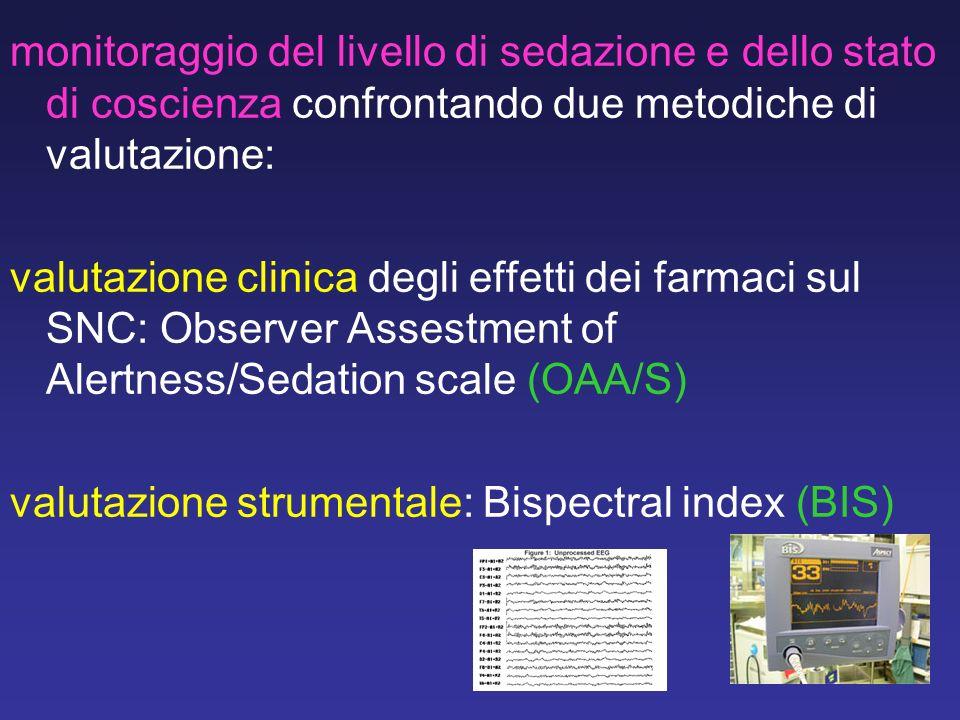 monitoraggio del livello di sedazione e dello stato di coscienza confrontando due metodiche di valutazione: valutazione clinica degli effetti dei farm
