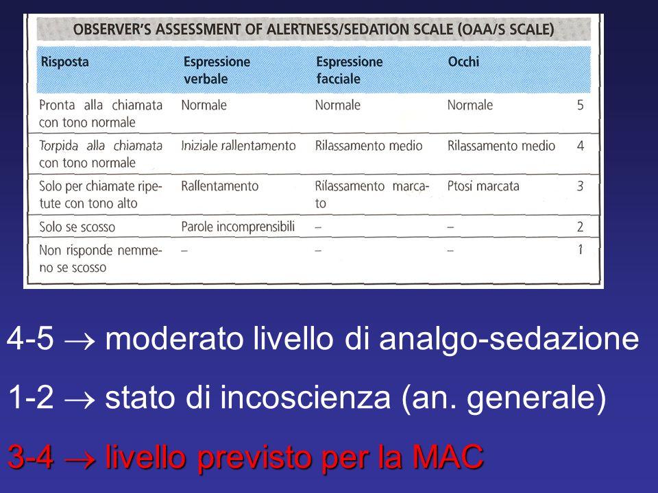 4-5 moderato livello di analgo-sedazione 1-2 stato di incoscienza (an. generale) 3-4 livello previsto per la MAC