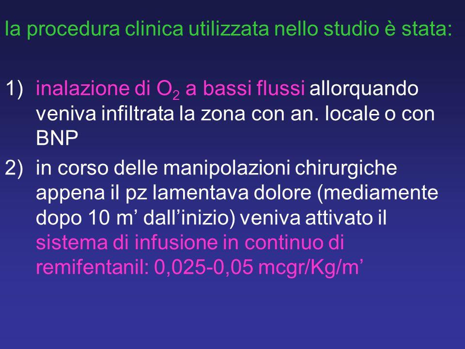 la procedura clinica utilizzata nello studio è stata: 1)inalazione di O 2 a bassi flussi allorquando veniva infiltrata la zona con an. locale o con BN