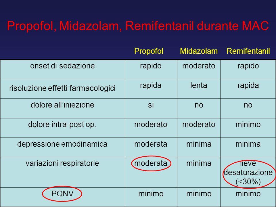 Propofol, Midazolam, Remifentanil durante MAC onset di sedazionerapidomoderatorapido risoluzione effetti farmacologici rapidalentarapida dolore allini