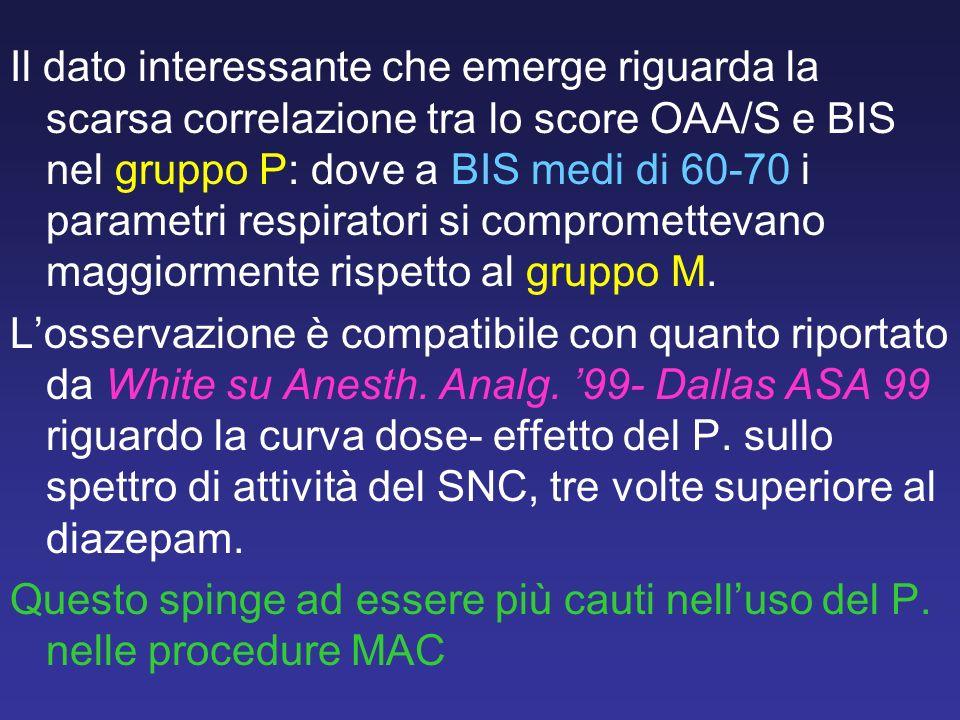 Il dato interessante che emerge riguarda la scarsa correlazione tra lo score OAA/S e BIS nel gruppo P: dove a BIS medi di 60-70 i parametri respirator