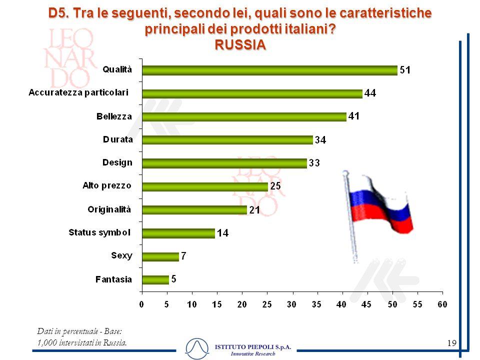 19 Dati in percentuale - Base: 1,000 intervistati in Russia. D5. Tra le seguenti, secondo lei, quali sono le caratteristiche principali dei prodotti i