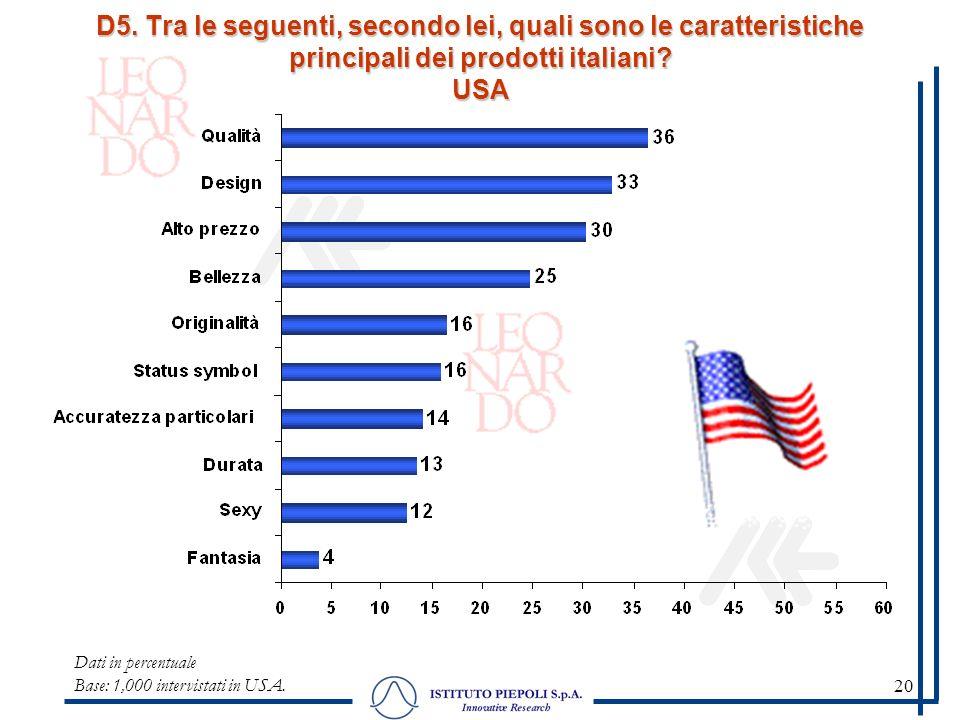 20 Dati in percentuale Base: 1,000 intervistati in USA. D5. Tra le seguenti, secondo lei, quali sono le caratteristiche principali dei prodotti italia