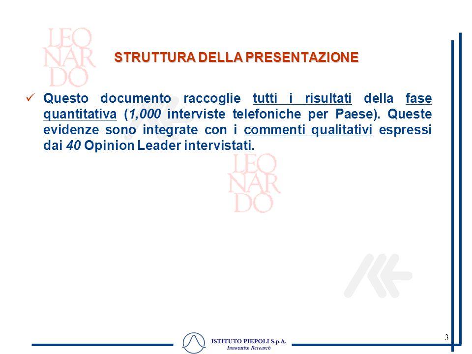 3 STRUTTURA DELLA PRESENTAZIONE Questo documento raccoglie tutti i risultati della fase quantitativa (1,000 interviste telefoniche per Paese).