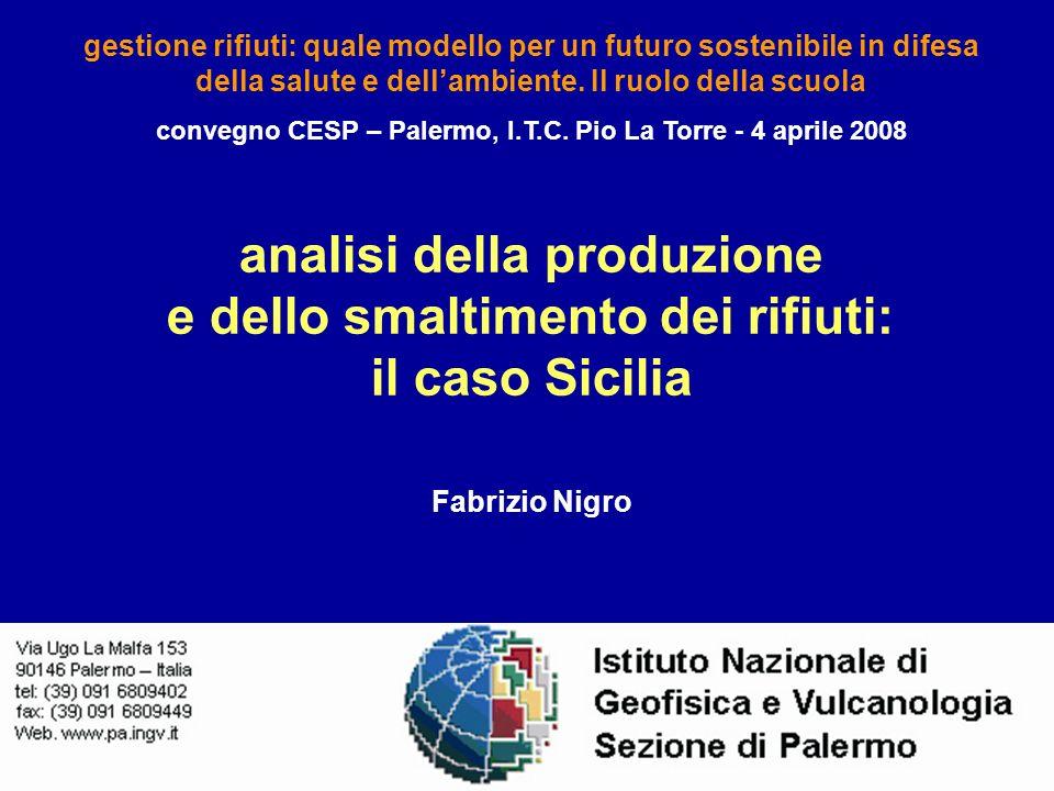 gestione rifiuti: quale modello per un futuro sostenibile in difesa della salute e dellambiente. Il ruolo della scuola convegno CESP – Palermo, I.T.C.