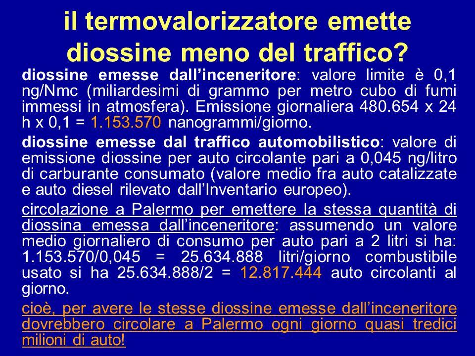 il termovalorizzatore emette diossine meno del traffico? diossine emesse dallinceneritore: valore limite è 0,1 ng/Nmc (miliardesimi di grammo per metr