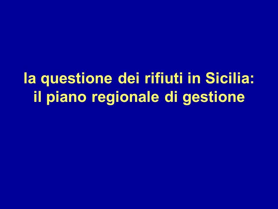 la questione dei rifiuti in Sicilia: il piano regionale di gestione