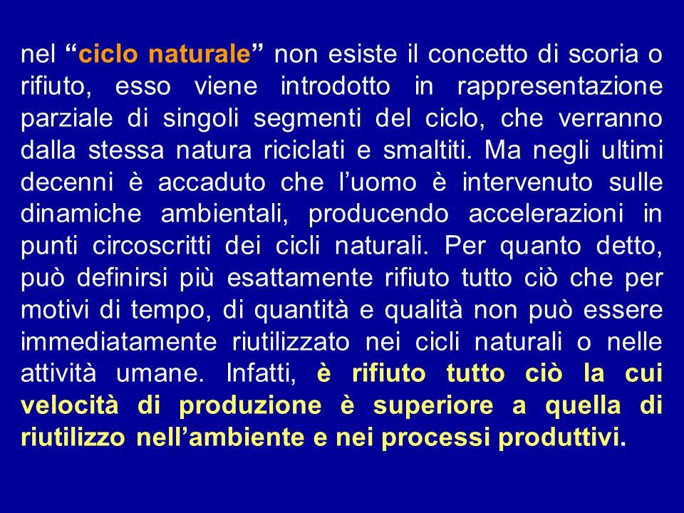 nel ciclo naturale non esiste il concetto di scoria o rifiuto, esso viene introdotto in rappresentazione parziale di singoli segmenti del ciclo, che v