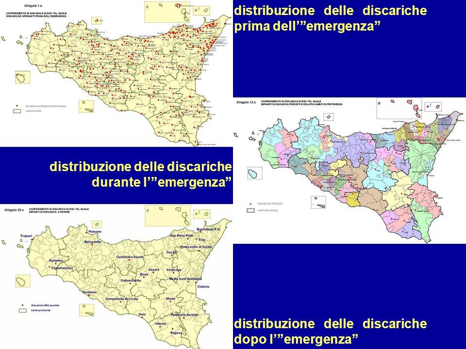 distribuzione delle discariche prima dellemergenza distribuzione delle discariche durante lemergenza distribuzione delle discariche dopo lemergenza