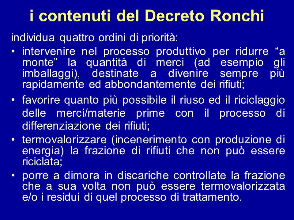 i contenuti del Decreto Ronchi individua quattro ordini di priorità: intervenire nel processo produttivo per ridurre a monte la quantità di merci (ad