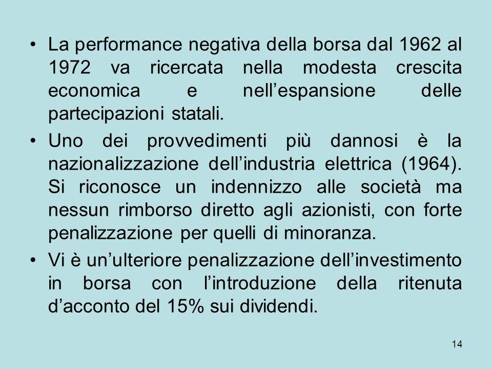 14 La performance negativa della borsa dal 1962 al 1972 va ricercata nella modesta crescita economica e nellespansione delle partecipazioni statali. U