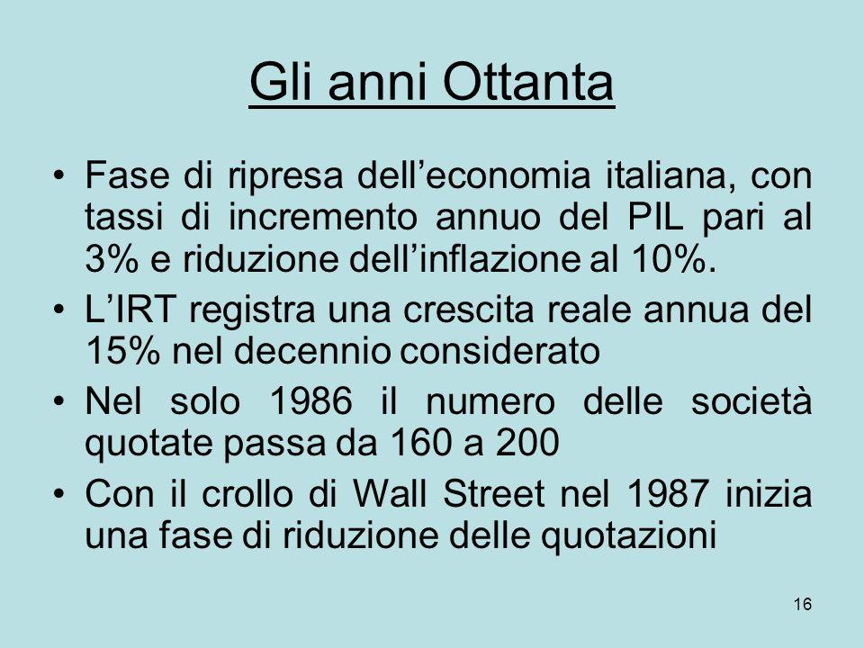 16 Gli anni Ottanta Fase di ripresa delleconomia italiana, con tassi di incremento annuo del PIL pari al 3% e riduzione dellinflazione al 10%.