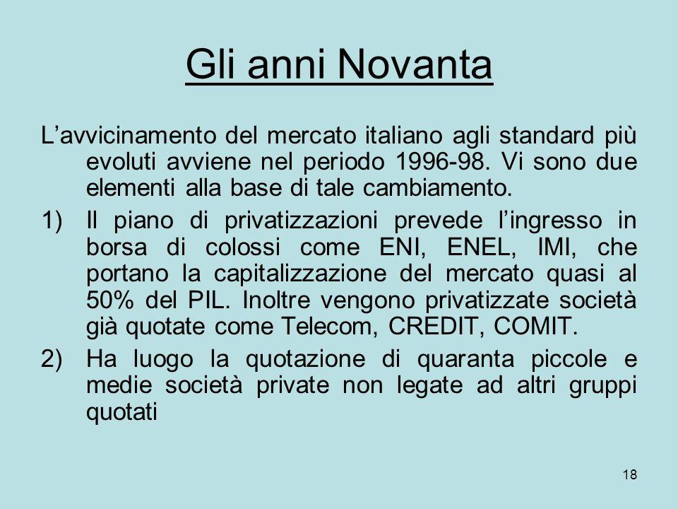 18 Gli anni Novanta Lavvicinamento del mercato italiano agli standard più evoluti avviene nel periodo 1996-98. Vi sono due elementi alla base di tale