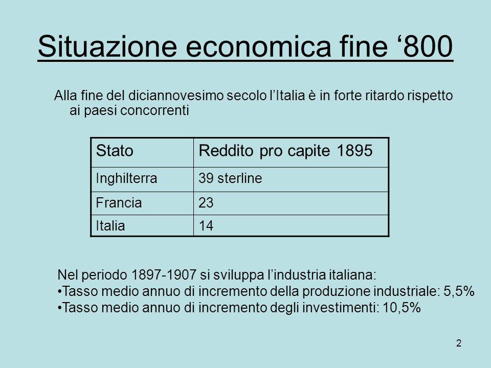 2 Situazione economica fine 800 Alla fine del diciannovesimo secolo lItalia è in forte ritardo rispetto ai paesi concorrenti StatoReddito pro capite 1