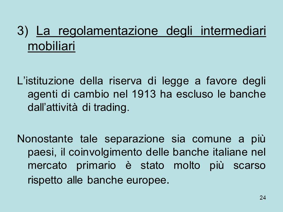 24 3) La regolamentazione degli intermediari mobiliari Listituzione della riserva di legge a favore degli agenti di cambio nel 1913 ha escluso le banche dallattività di trading.