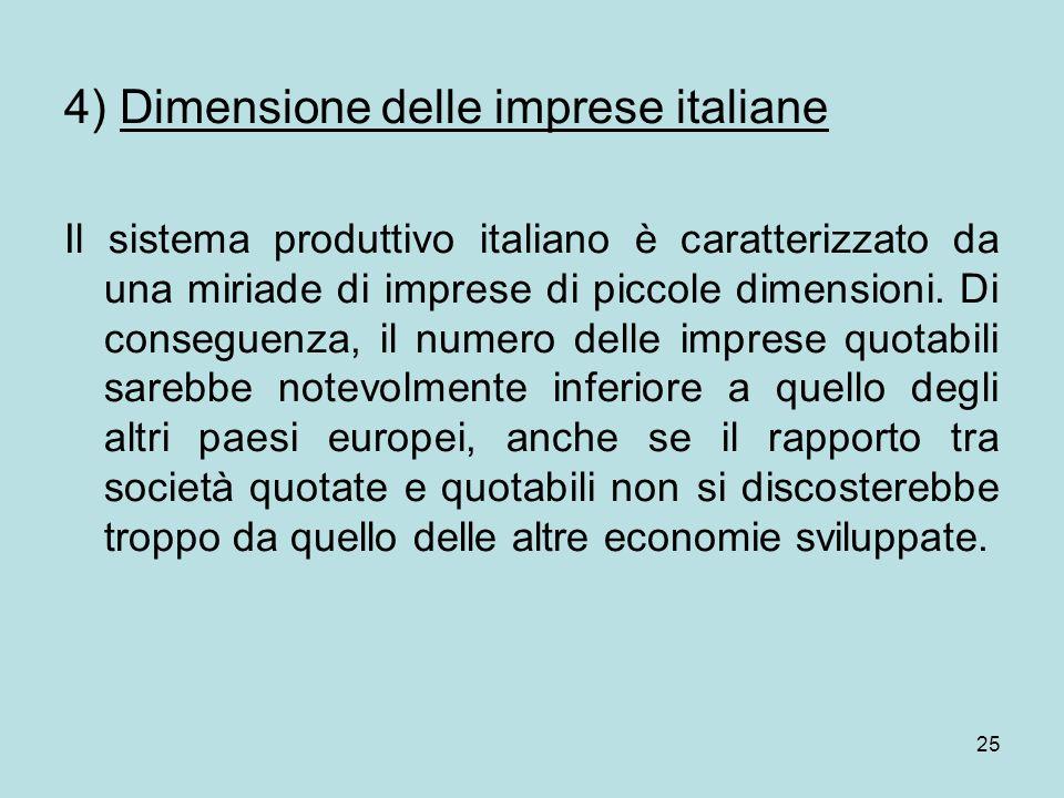 25 4) Dimensione delle imprese italiane Il sistema produttivo italiano è caratterizzato da una miriade di imprese di piccole dimensioni. Di conseguenz