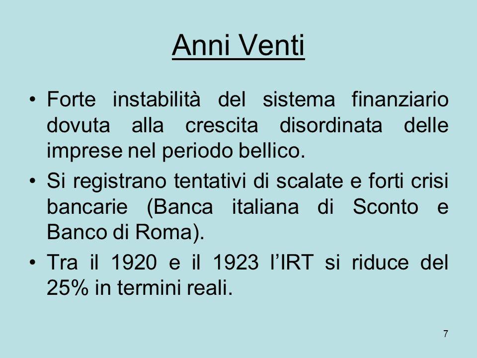 18 Gli anni Novanta Lavvicinamento del mercato italiano agli standard più evoluti avviene nel periodo 1996-98.