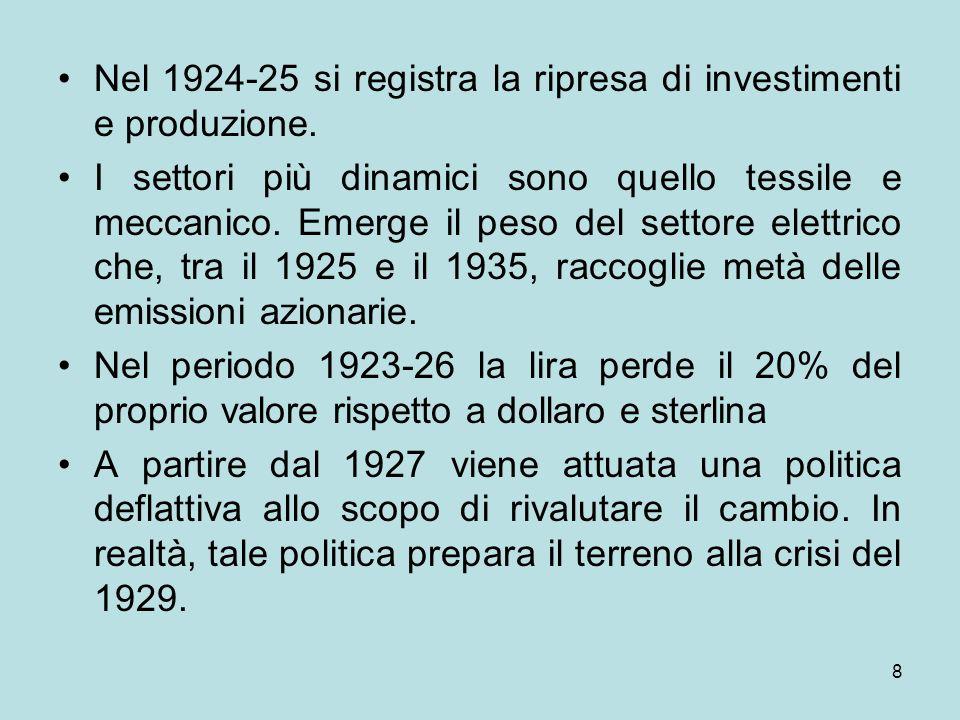 8 Nel 1924-25 si registra la ripresa di investimenti e produzione. I settori più dinamici sono quello tessile e meccanico. Emerge il peso del settore